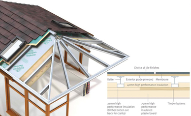 warm roof system Essex